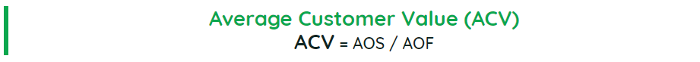 Improve Customer Value Formula