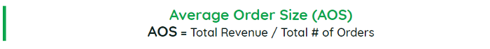 Average Order Size Formula