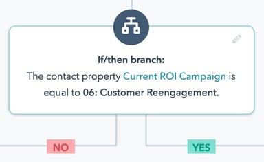 e-commerce-if-then-hubspot-branch