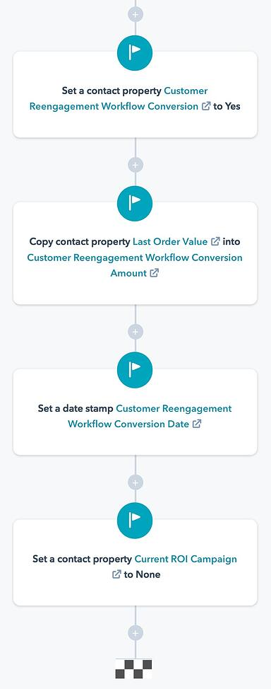e-commerce-roi-reporting-hubspot-workflow