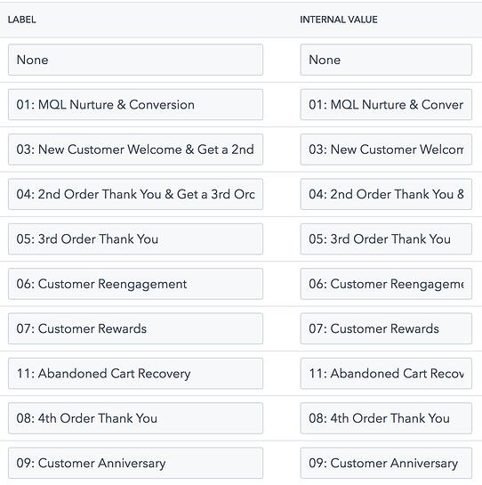 hubspot-contact-properties-for ecommerce-campaigns