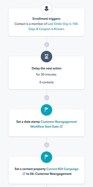 hubspot-workflow-campaign-tagging-for-ecommerce
