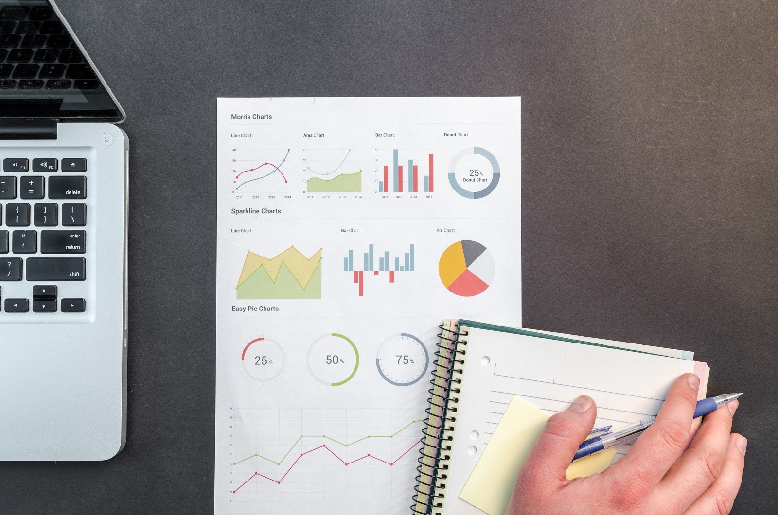 Five Key Items to Include In Your Marketing and Sales Reports to Grow Your Company [with Examples]