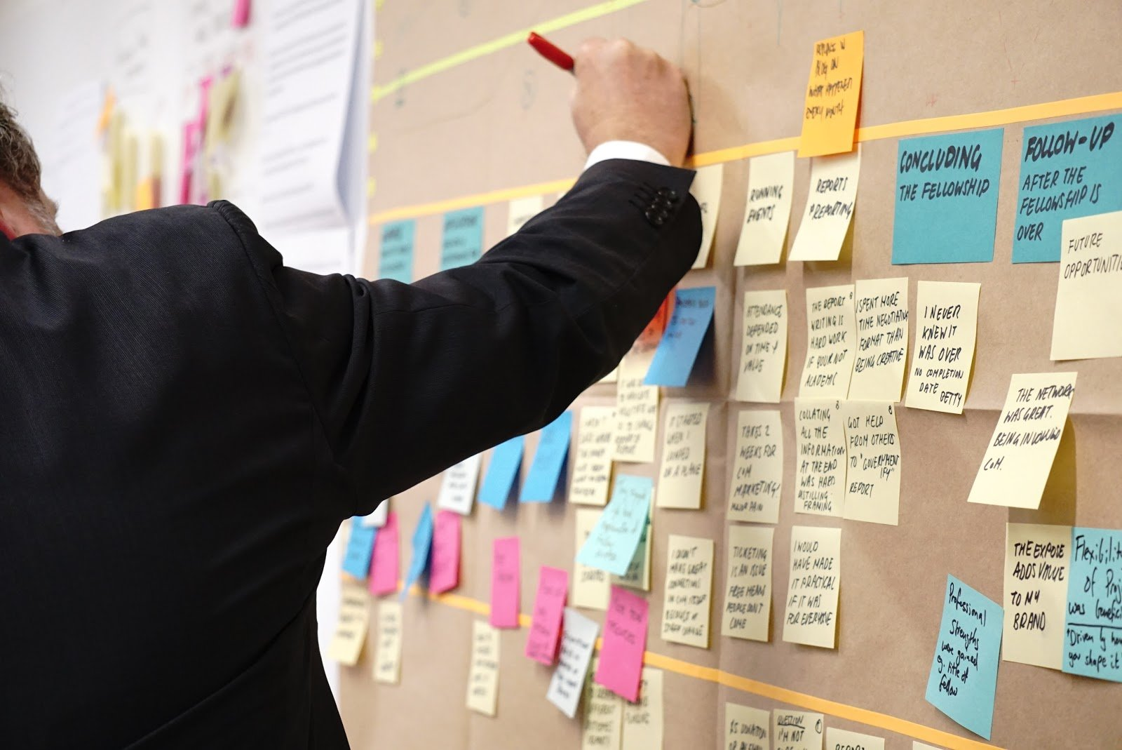 The Best Project Management Practices to Grow Your Business in an Efficient & Organized Way
