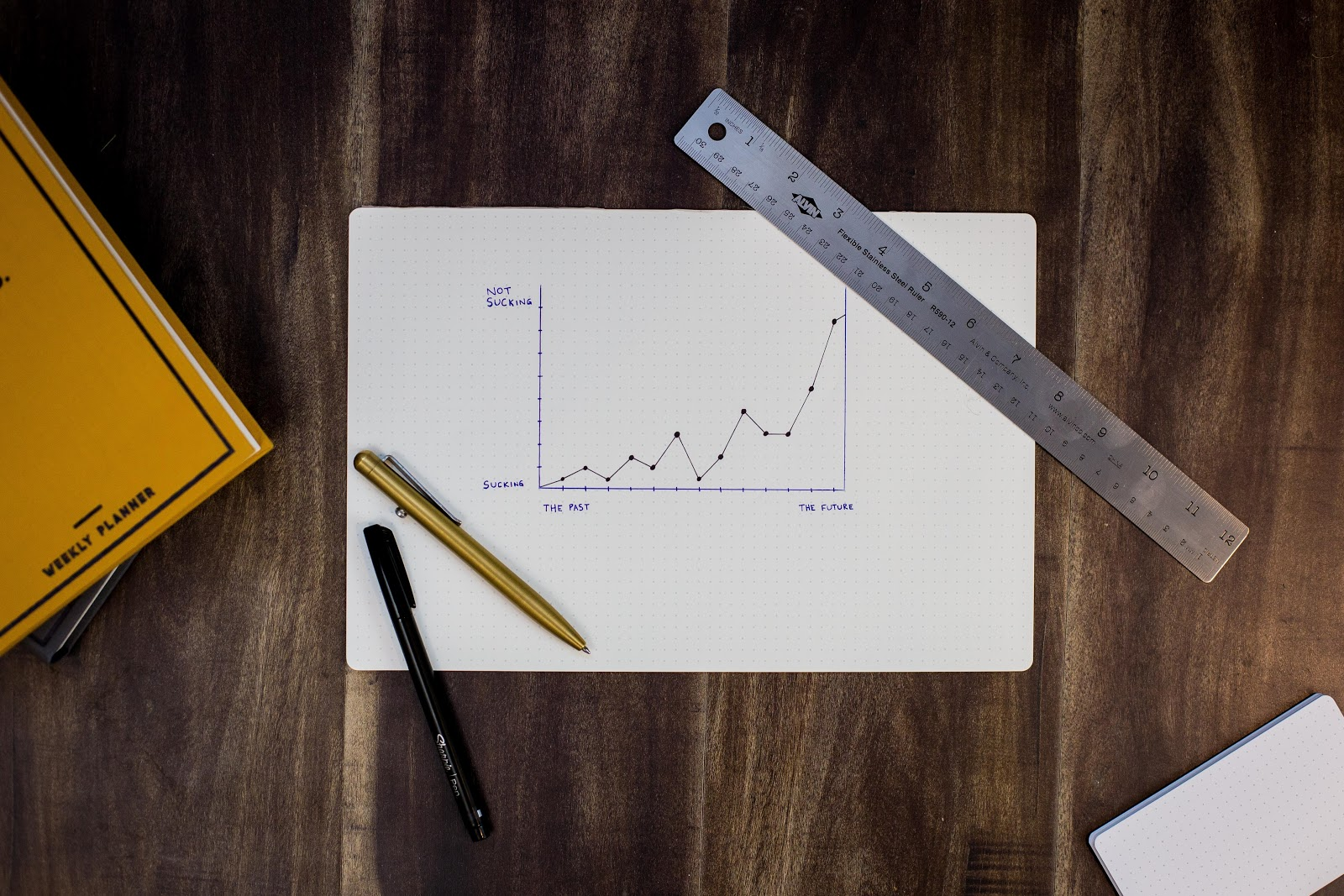 Six Steps for Setting Up Your Sales Process to Achieve Predictable Business Growth