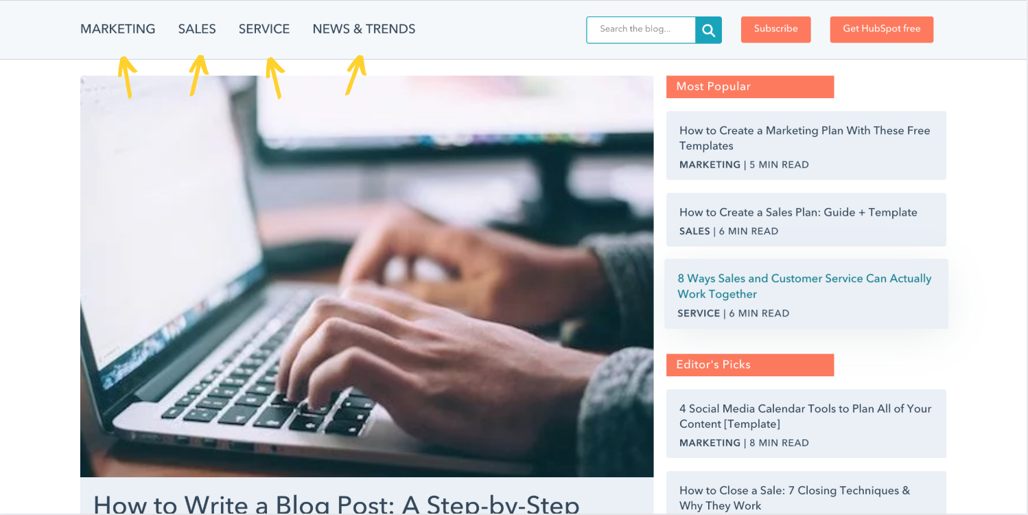 blog tags example