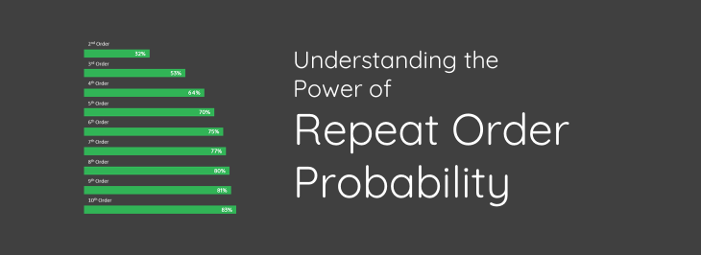 understanding-the-power-of-repeat-order-propability-1